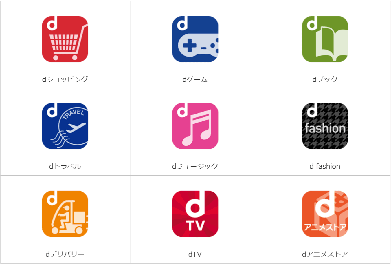 dマーケットのロゴ