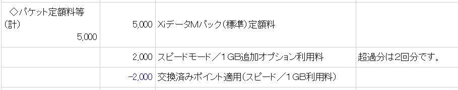 dポイントを1GB追加オプションの支払いに利用